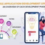 mobile-app-development-lifecycle