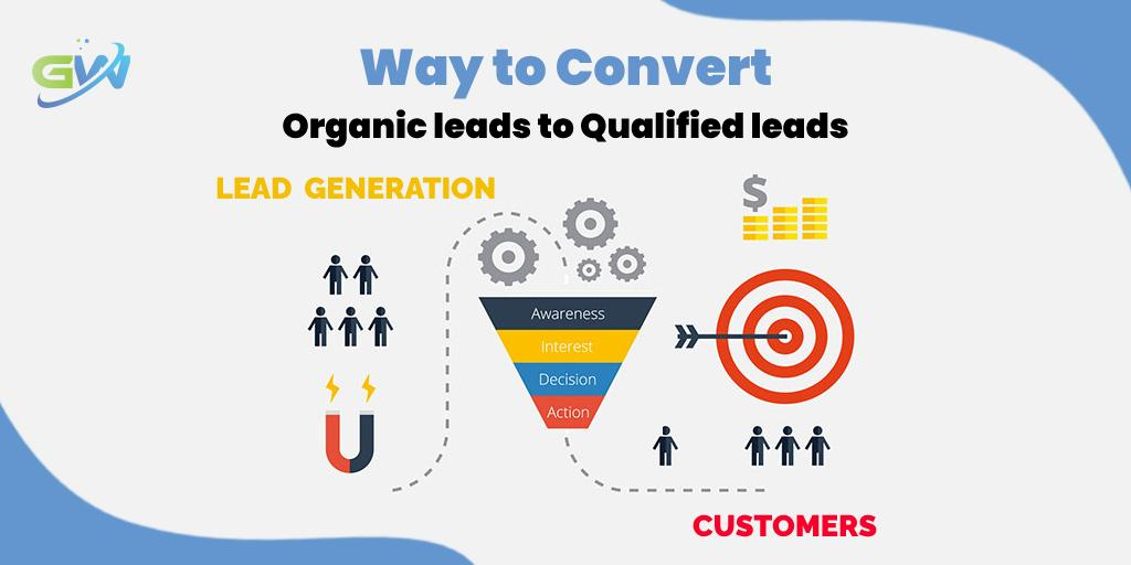 5 Simple ways to Convert Organic leads to Qualified leads